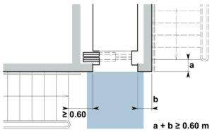 Grafik: seitlicher Sicherheitsabstand zwischen Schachttür und Treppenabgang