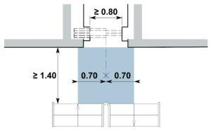 Grafik: Manövrierfläche zwischen Schachttür und gegenüberliegendem Treppenabgang